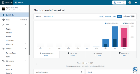 Screenshot_2019-12-31 Statistiche e informazioni ‹ OpinioniWeb-XYZ — WordPress com